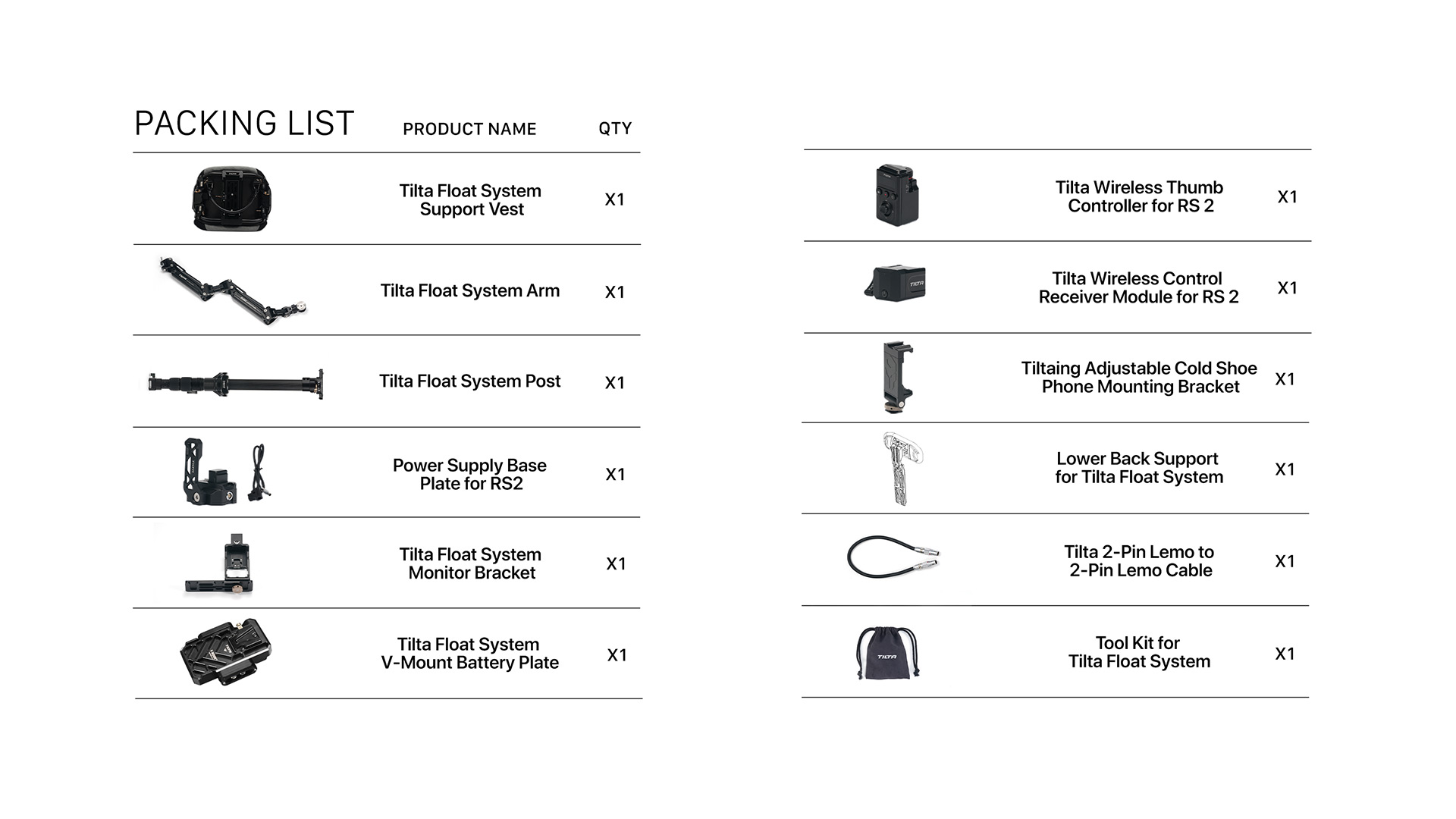 float system packing list