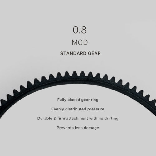 0.8-mod-standard-gear