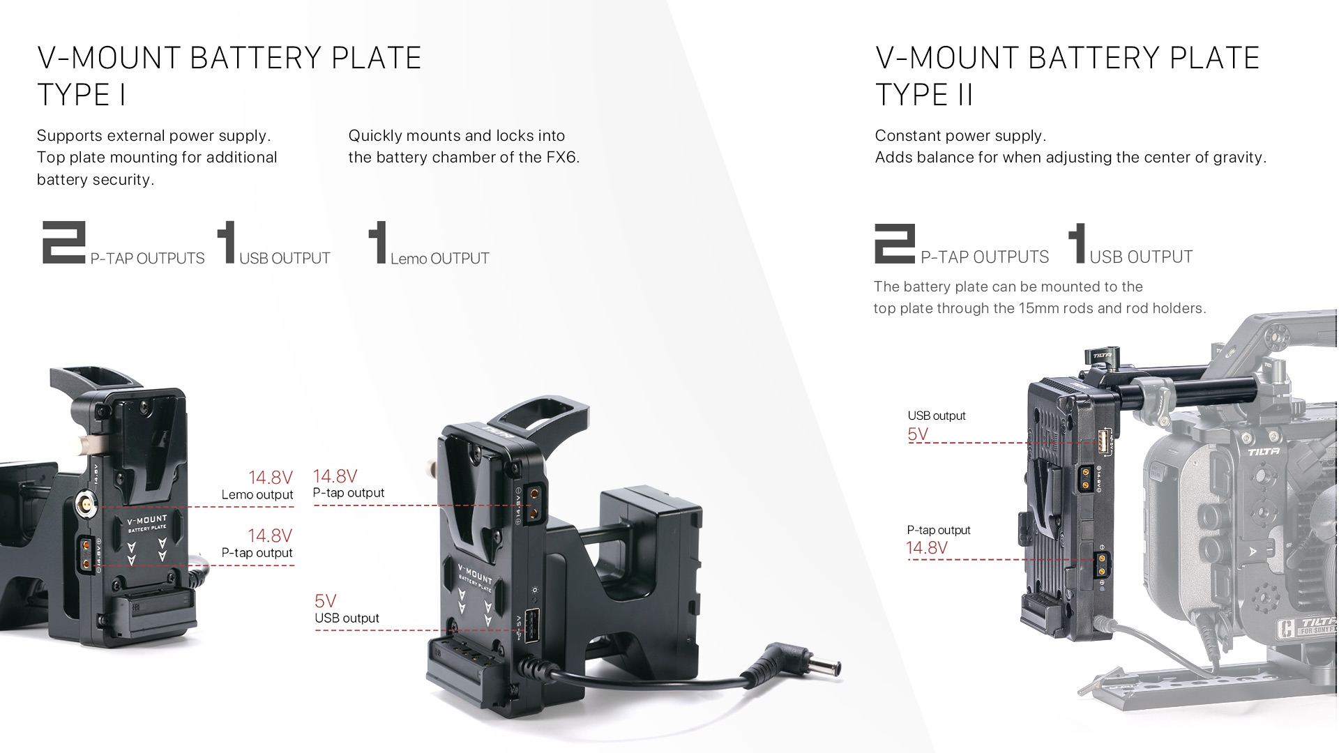 V-Mount Battery Plate Type I & Type II