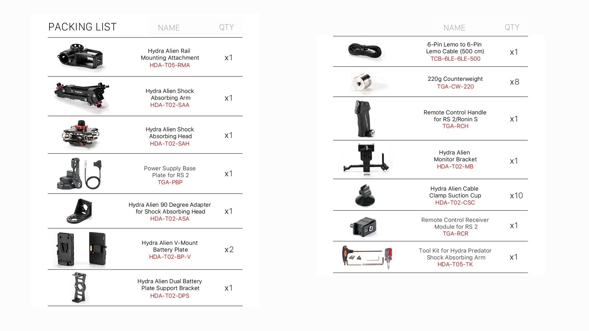 HDA-T05 packing list