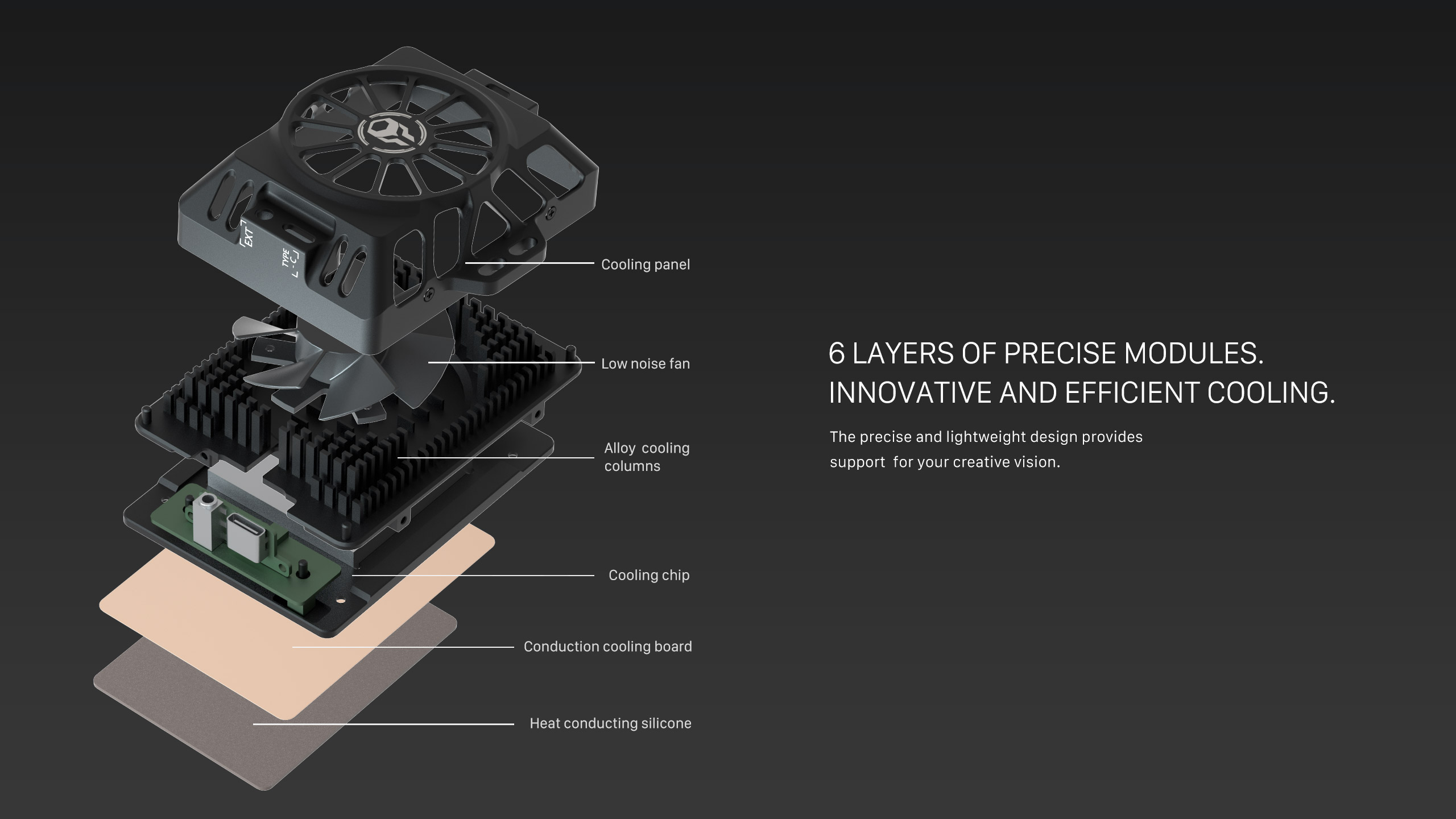 6 layers of precise modules